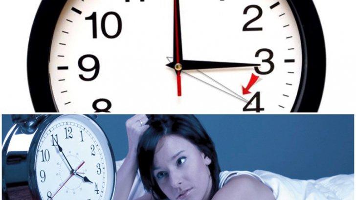 Ora de VARA vs. Ora de IARNA